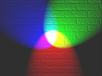arti kode RGB dalam fotografi digital 4