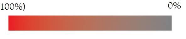 Mengenal Saturasi Warna Dalam Fotografi A2